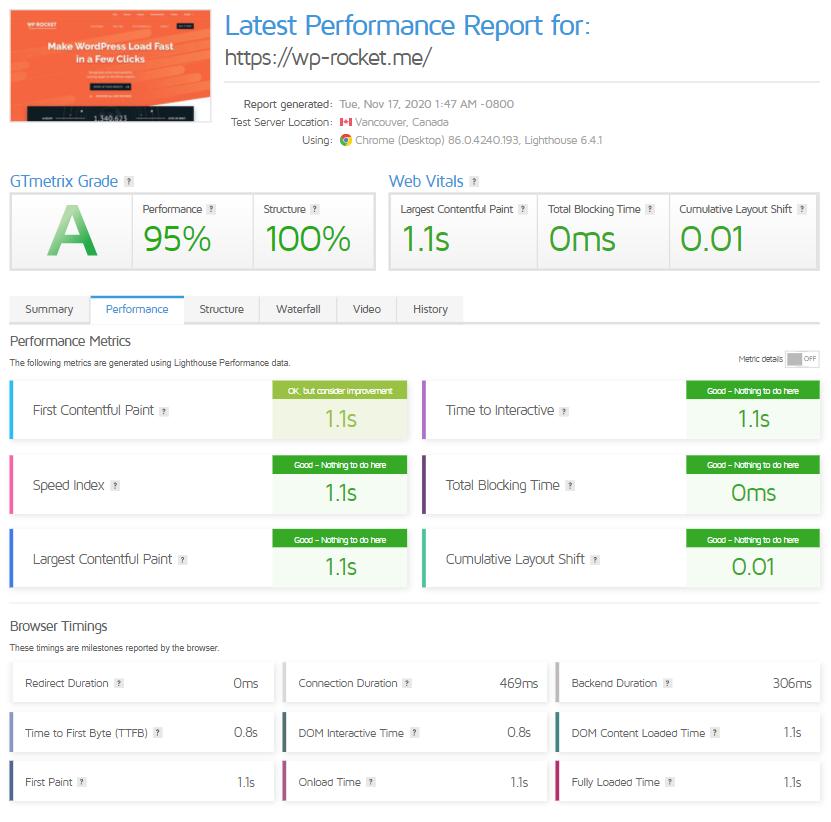 GTmetrix Report's new Performance tab