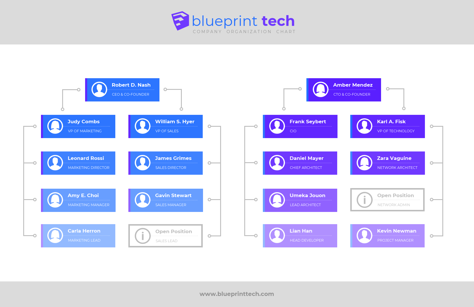 graphical user interface, diagram, application, teams description automatically generated