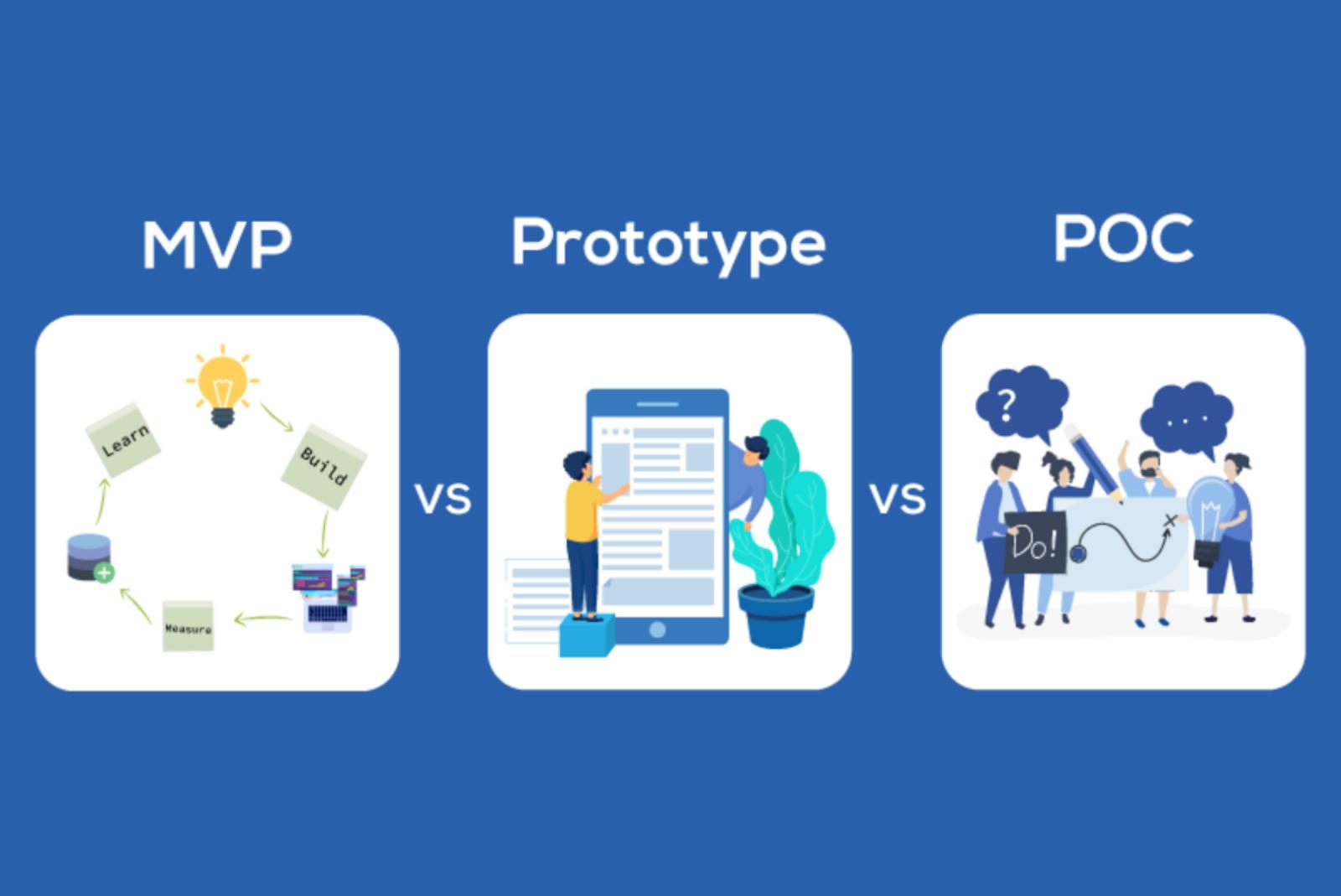 MVP vs Prototype vs POC