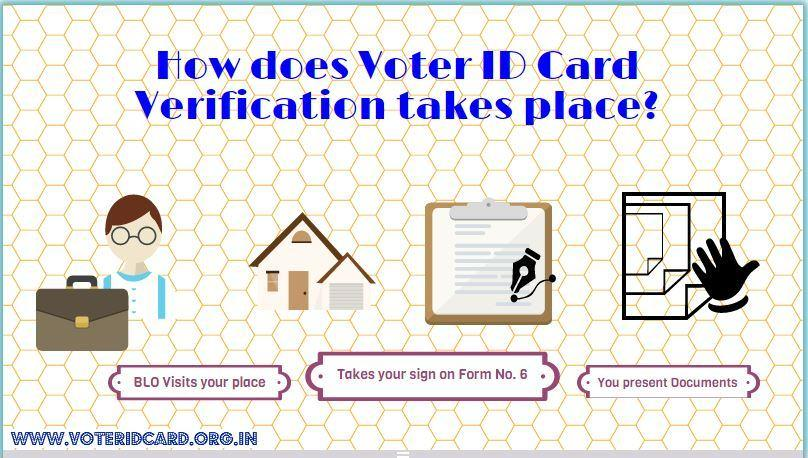 Voter ID Card Verification