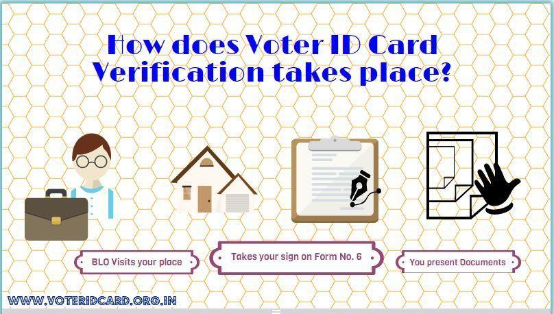 Voter ID Card Verification