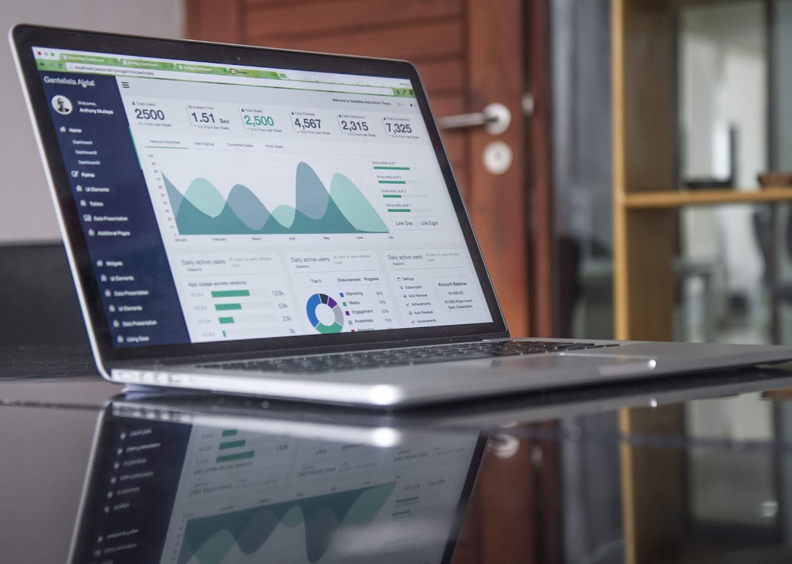 Software on a laptop to develop a digital marketing budget