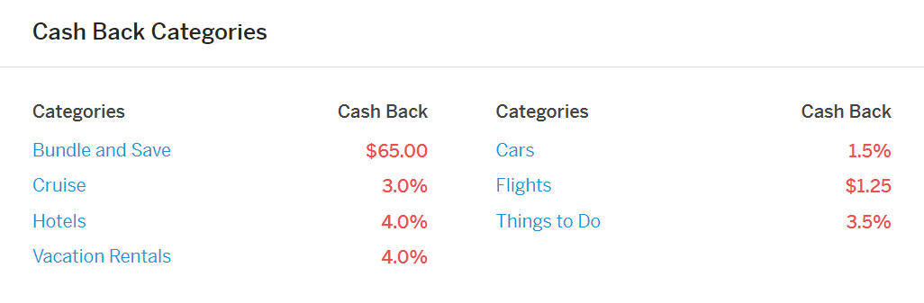 ebates rakuten cash back