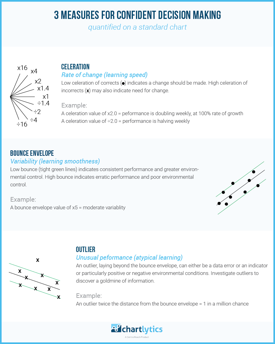 scc metrics-01