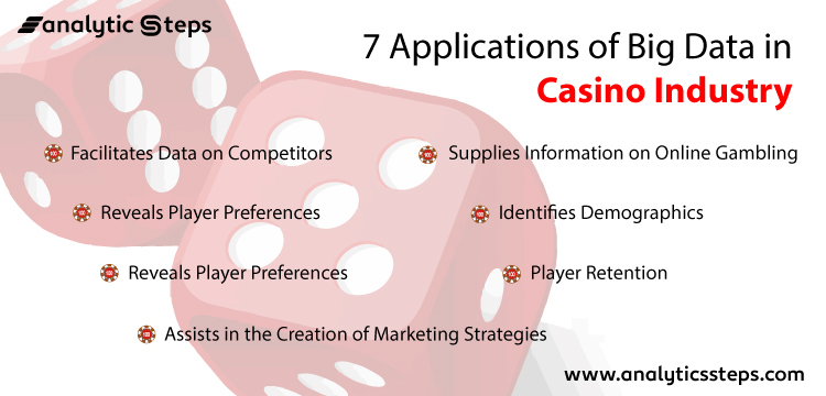 the image shows 7 Applications of Big Data in the Casino Industry