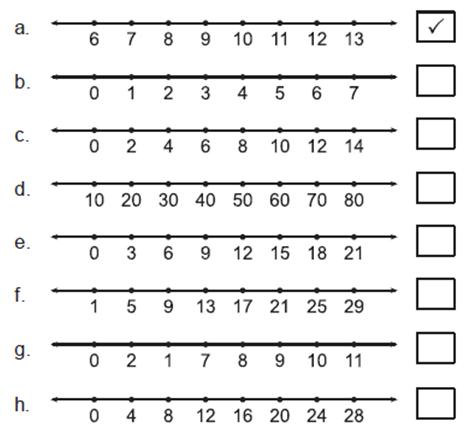 Soal Latihan Matematika Kelas 3 Sd Tentang Garis Bilangan Satu Pendidikan Berkarakter
