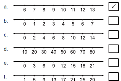 Soal Latihan Matematika Kelas 3 SD Tentang Garis Bilangan satu
