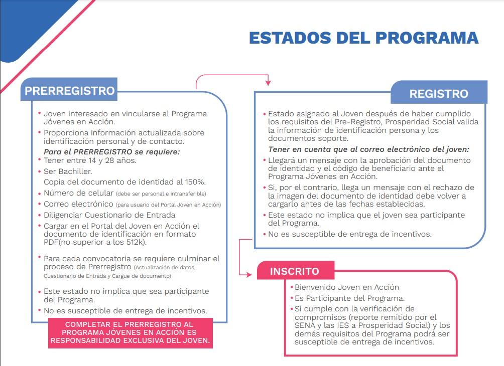 Como inscribirse en el programa de jóvenes en acción 2021