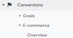 E-commece overview report in Google Analytics