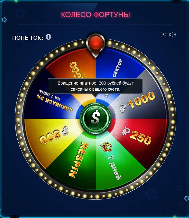 колесо фортуны онлайн казино