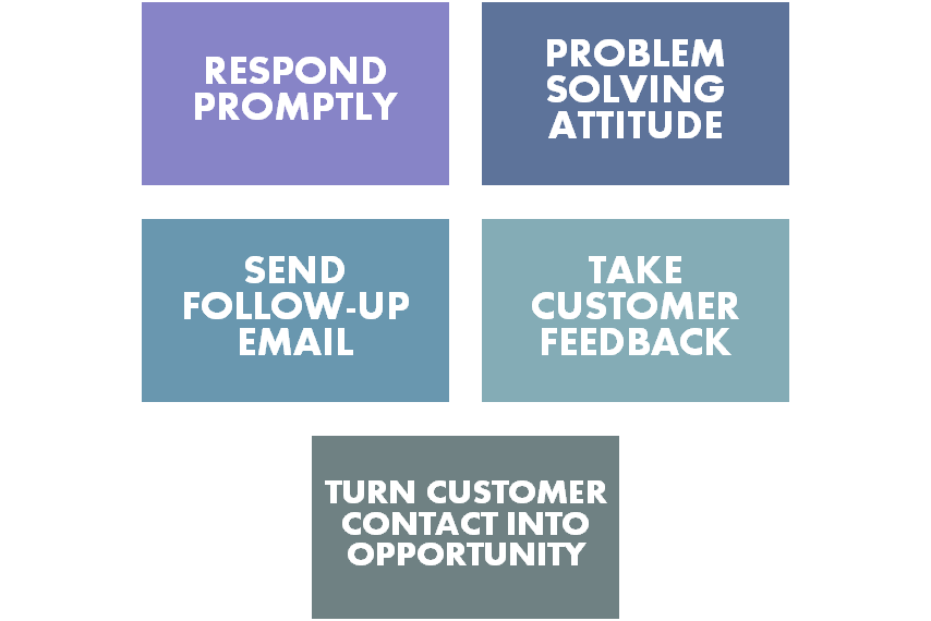 How to improve email customer service