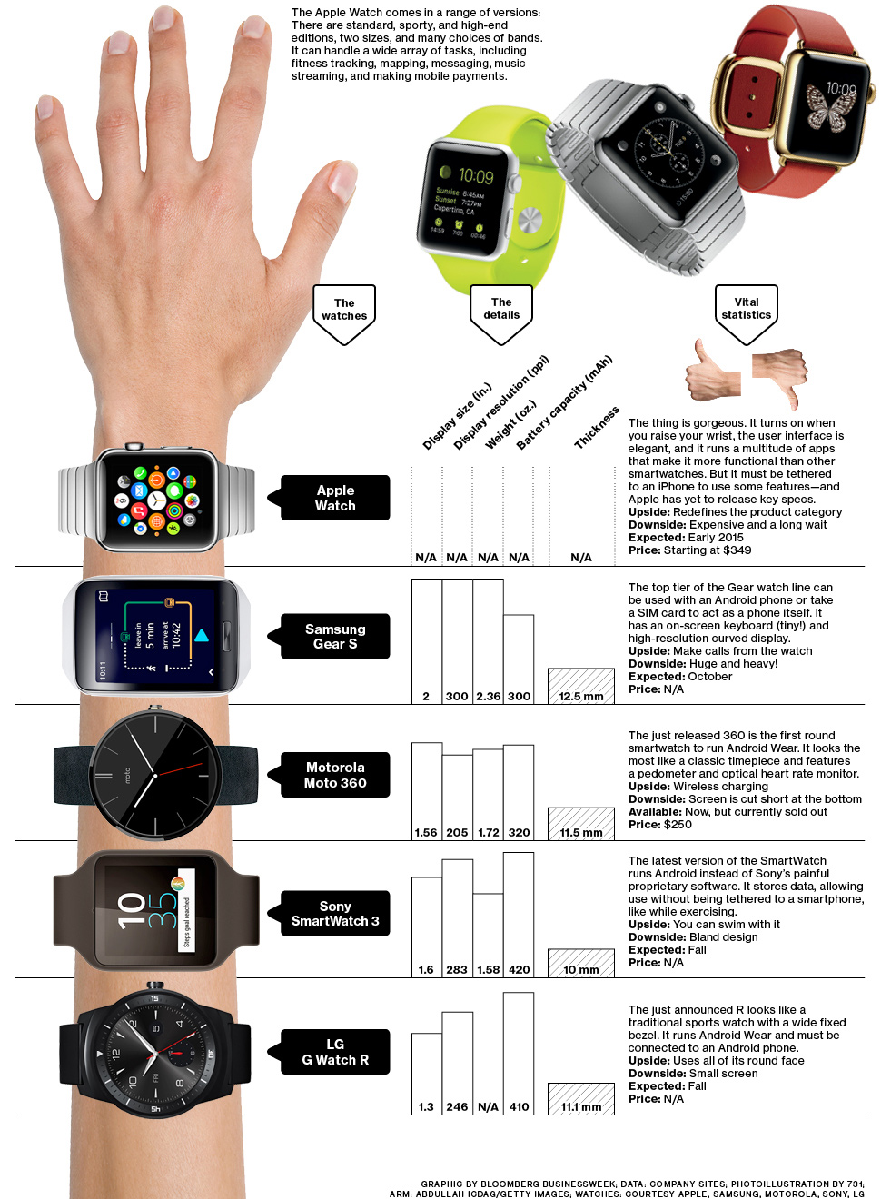 tech_applewatchgraphic970b.jpg