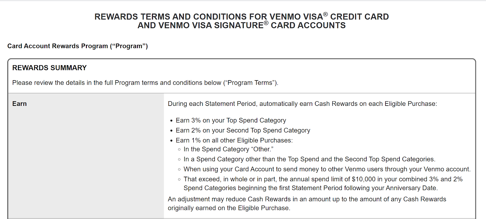 venmo credit card terms