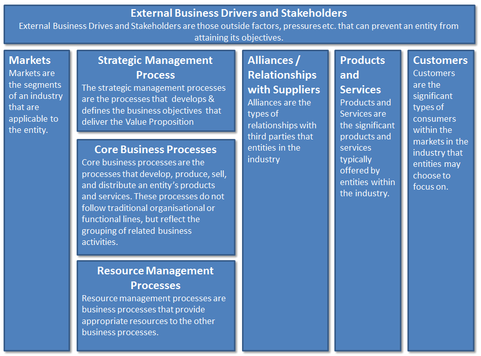 Entity Business Model Blue.png
