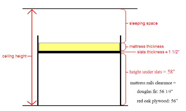 http://www.mcwoodworksinc.com/sitebuilder/images/loft_bed_height_58_hus-600x358.png