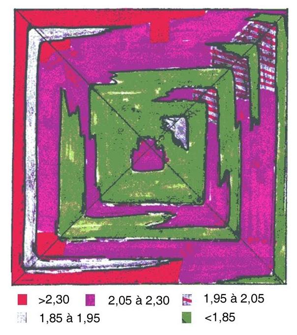 гравиметрии пирамиды Хеопса