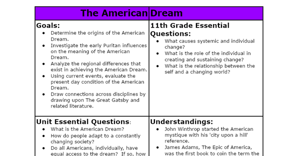 analysis of the american dream The great gatsby american dream essay you are asked to write an essay on the american dream that is an interesting work to do and an extensive analysis.