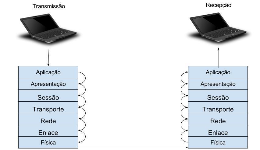 https://www.alura.com.br/artigos/assets/uploads/2017/12/image_0.jpg