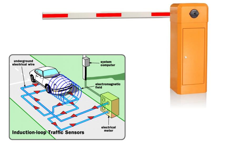 Mô hình hoạt động của thanh chắn ô tô