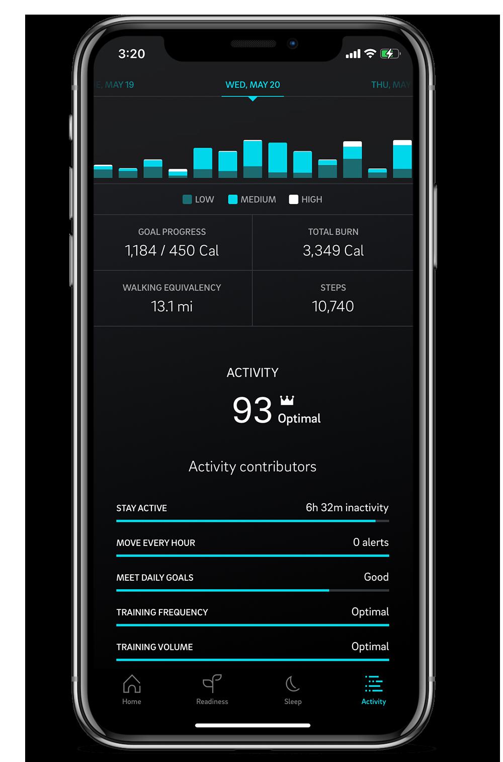 Oura app activity score