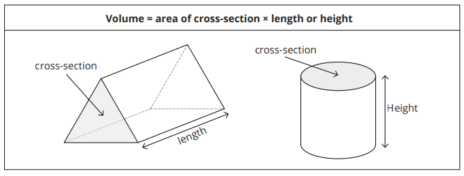 Volume of prisms formula: volume = area of cross-section x length or height