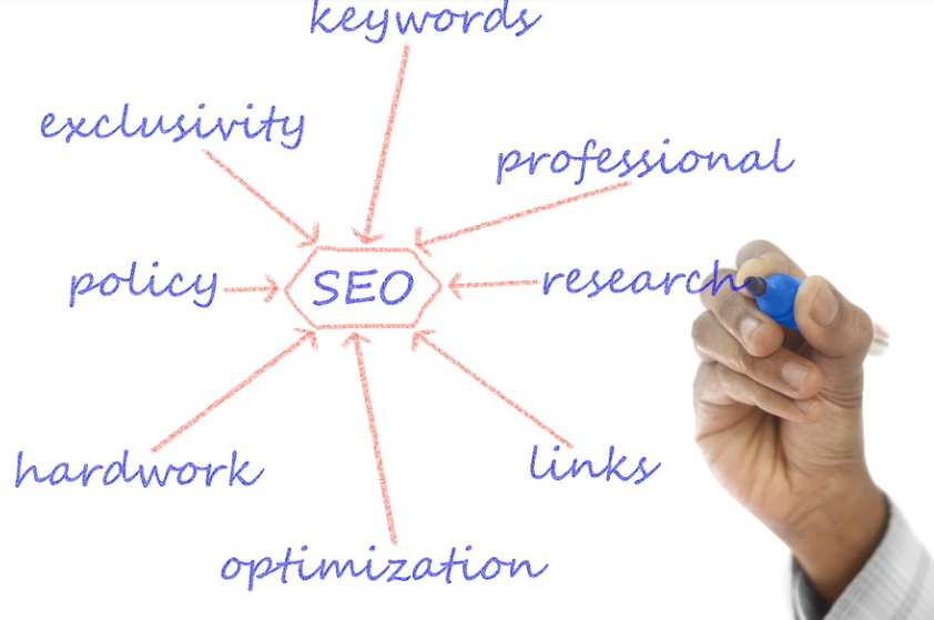 Factors to consider when choosing Seo Marketing Agency in Singapore 2
