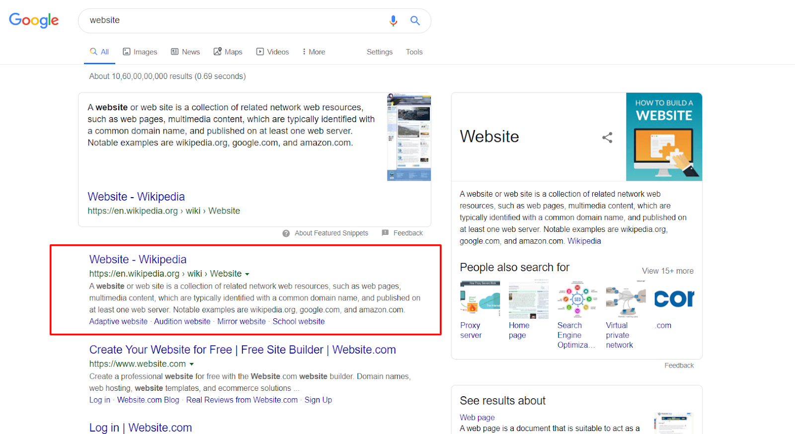 Wikipedia link in SERP-2