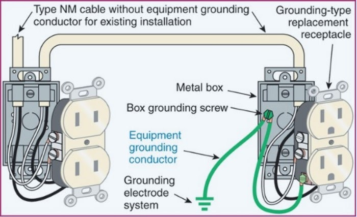 Gfci Without Ground Wire Diagram