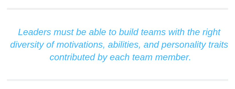 Leaders must be able to build teams with the right diversity of motivations, abilities, and personality traits contributed by each team member.
