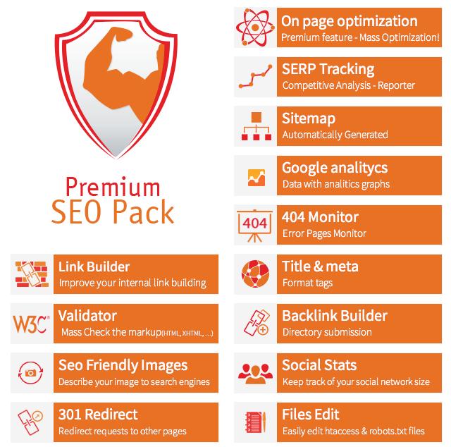 Một số tính năng của Premium SEO Pack