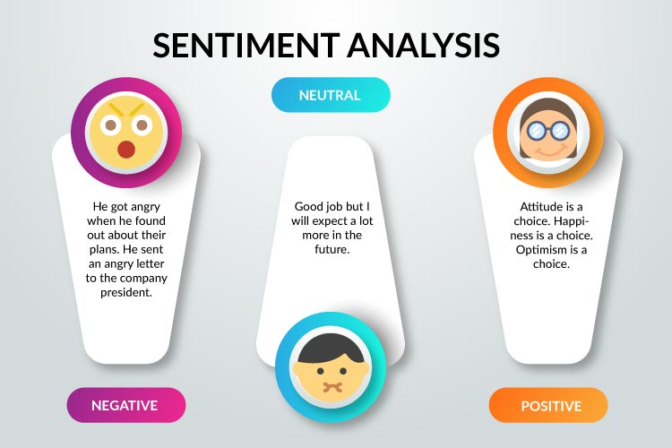 Sentiment Analysis is one of the prominent applications of natural language processing.