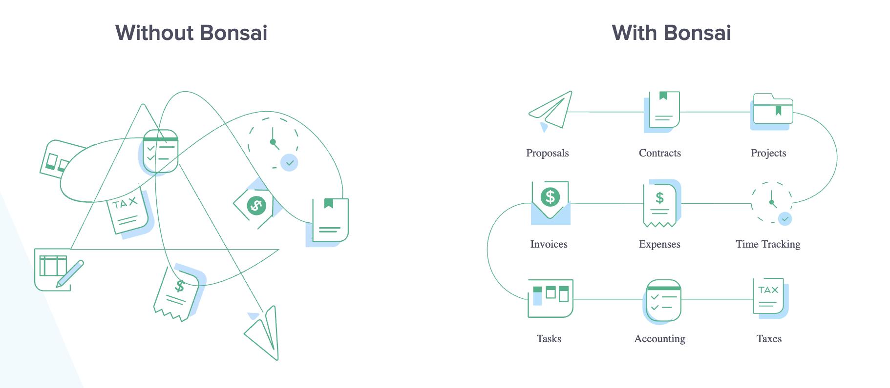 Bonsai accounting freelancer software