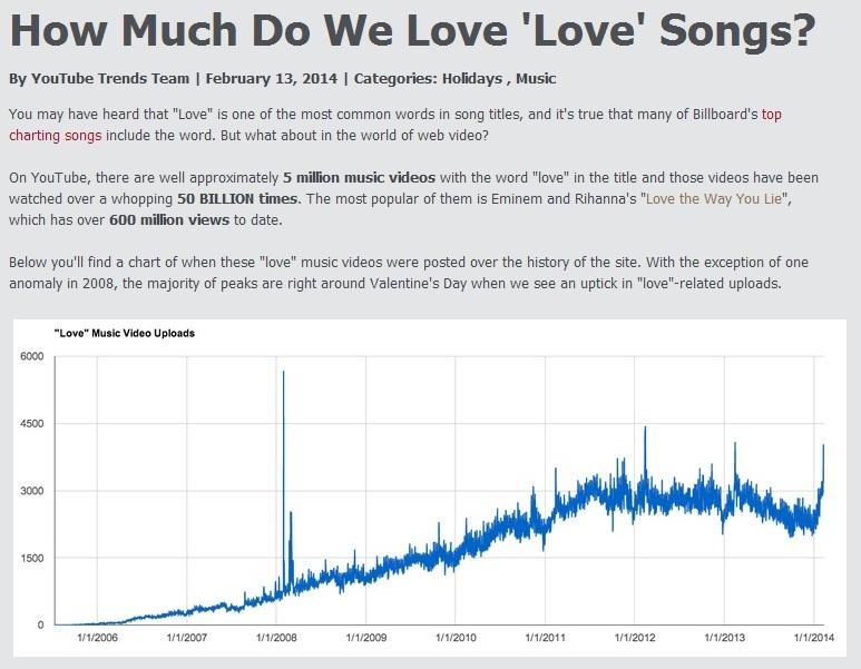 YT_Love songs.jpg