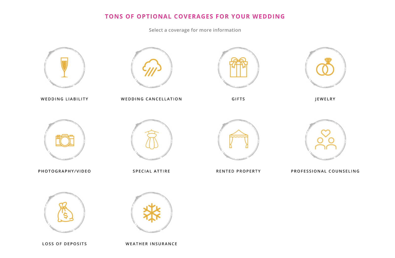 wedding-insurance-wedsure