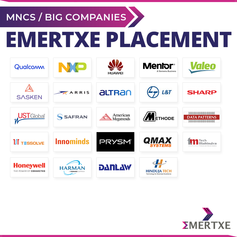Embedded System training and placement and recent companies | MNCs list
