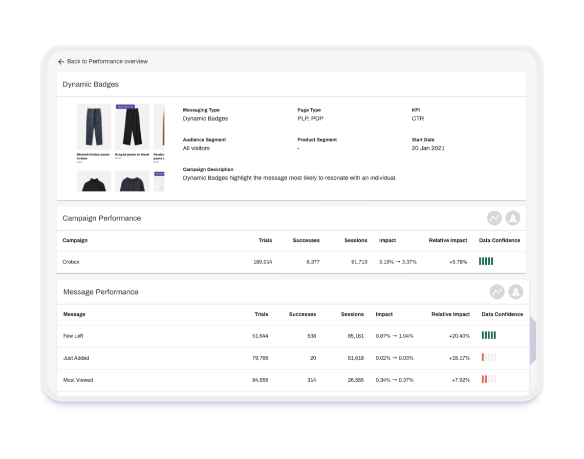 ecommerce product badging reporting