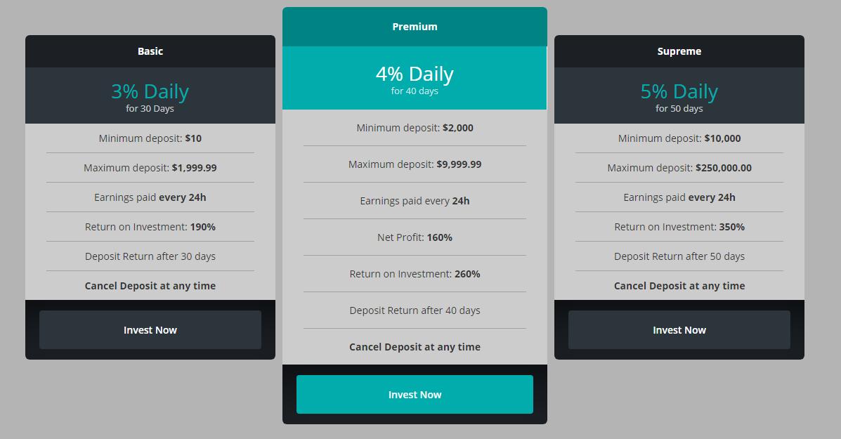 Инвестиционная платформа AX Trader: обзор тарифных планов и отзывы клиентов