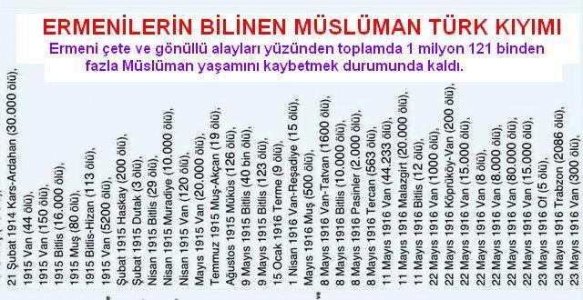 Ermenilerin Türk kıyımı_1.jpg