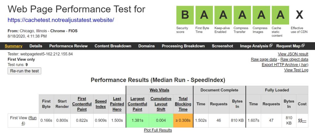 Снижения времени загрузки WP-Optimize