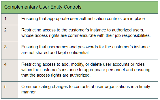 Complementary User Entity Controls