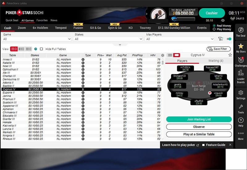 Pokerstars – обзор самого популярного онлайн-покер рум в 2020
