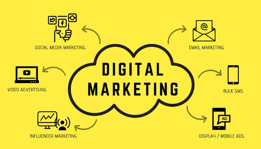 Vậy còn Digital marketing service in Vietnam?