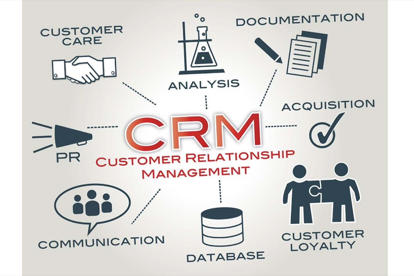 all-in-one lead management tool, CRM