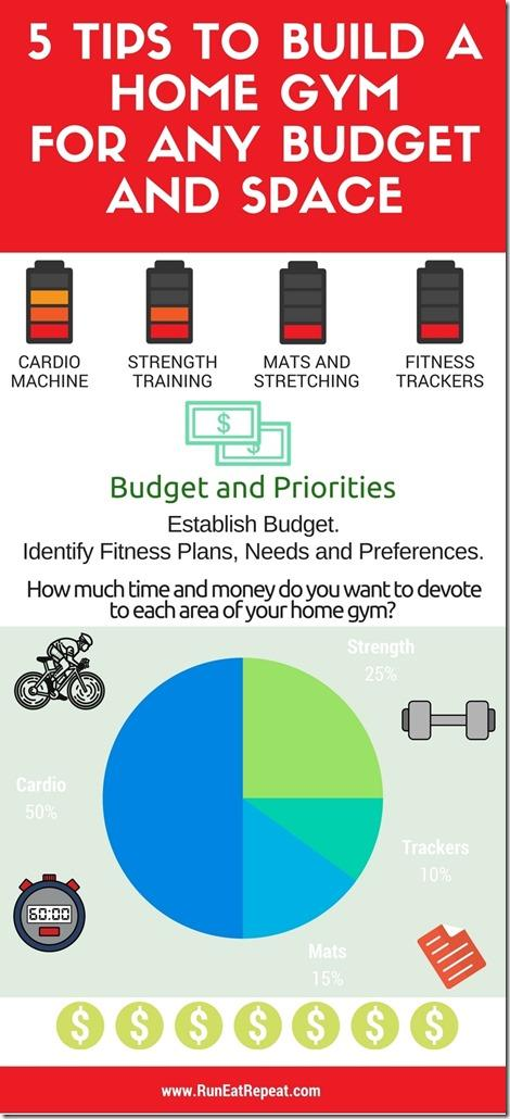 5 HOme Gym Tipsfor your Budget and Space