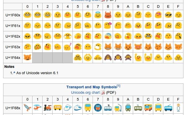 Emojify chrome extension