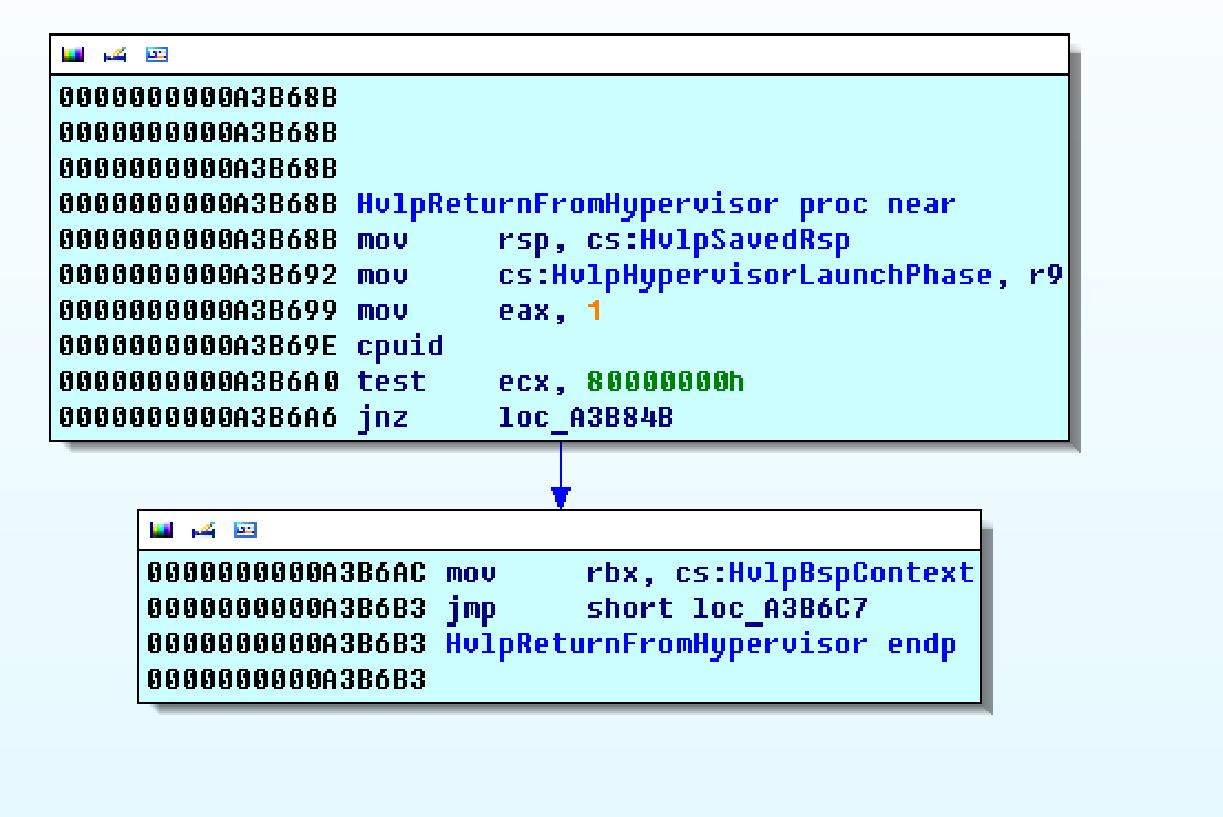 Hyper-V Internals: Hyper-V debugging for beginners