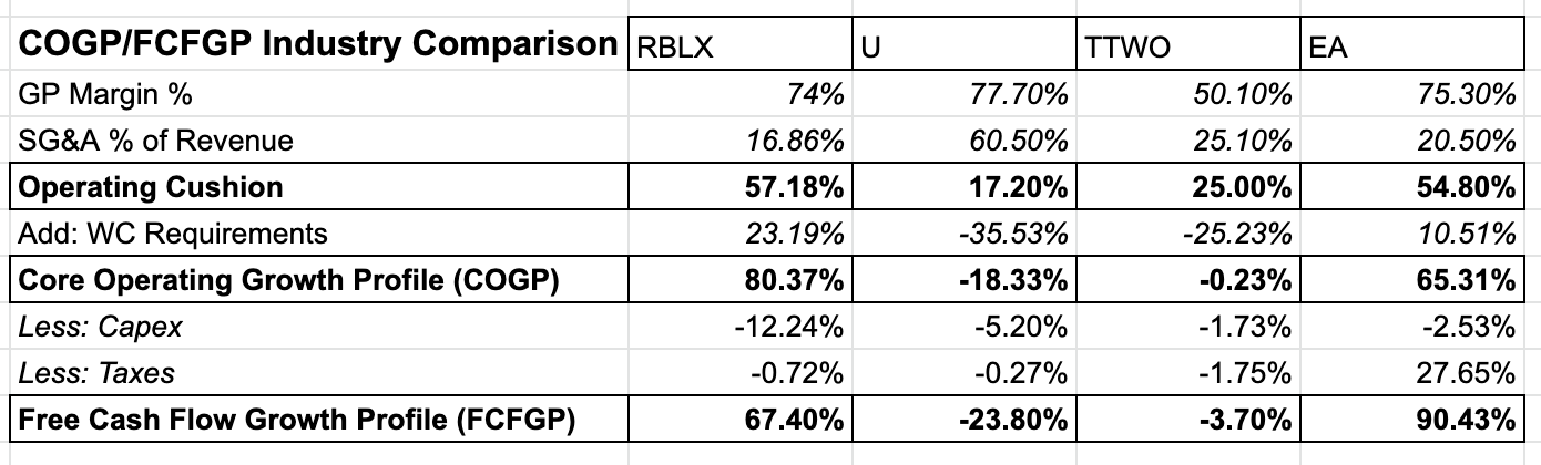 NYSE:RBLX