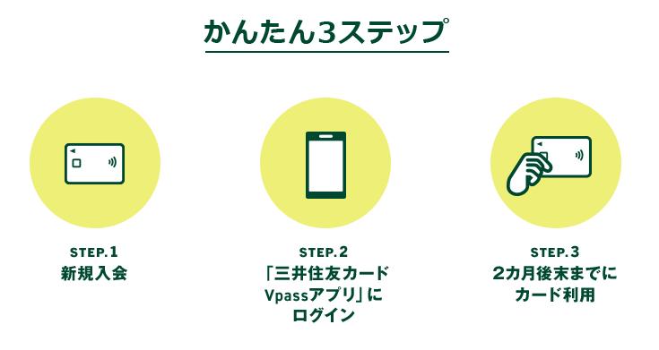 三井住友VISAカード「Wトク(ダブトク)キャンペーン」参加方法