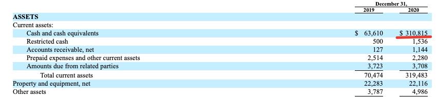 Premium отчёт перед IPO TuSimple ( IPO TSP )