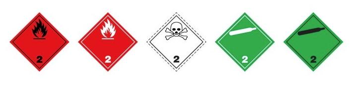 - Transporte de mercancías peligrosas